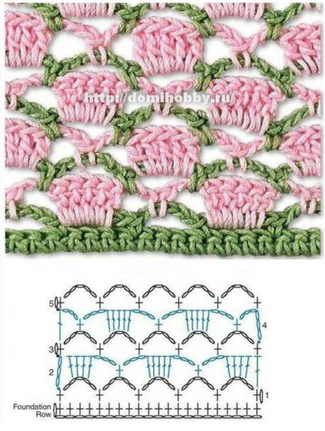 Diagramme foulard cerise2