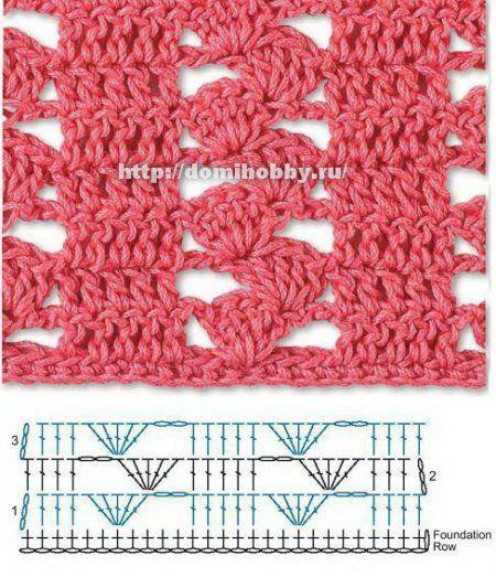 Diagramme foulard dentelle