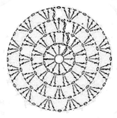 Diagramme sous-verre